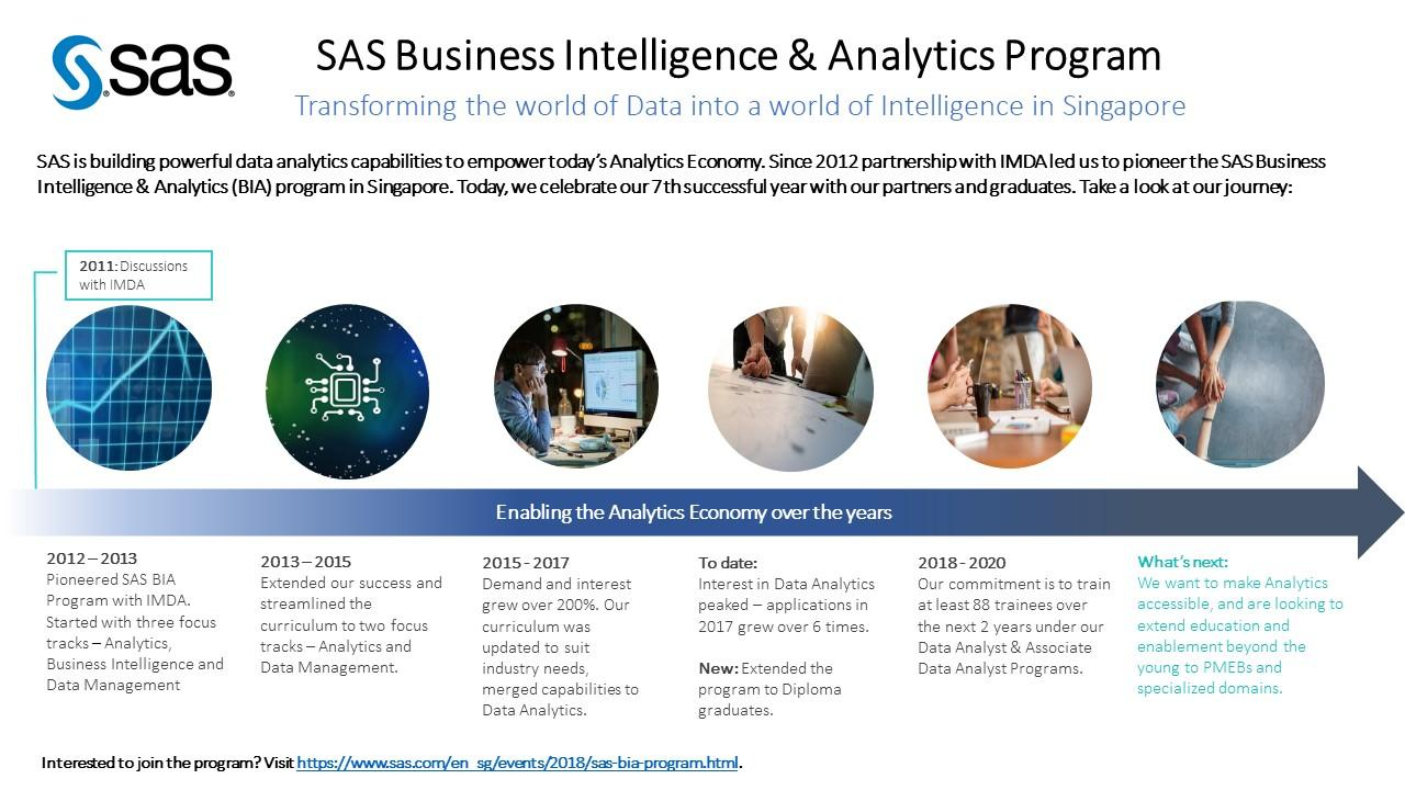 5 Most Useful Business Intelligence Tools 2